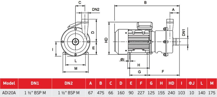 Габаритный чертеж центробежного пищевого насоса AlphaDynamic ADI 20A