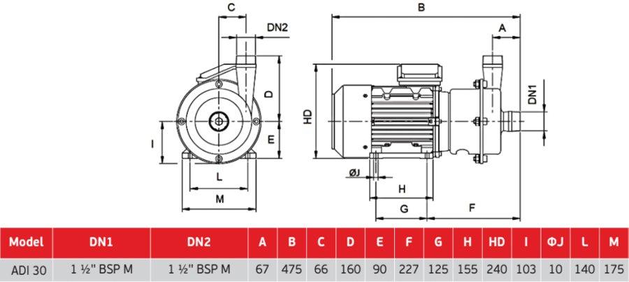 Габаритный чертеж центробежного пищевого насоса AlphaDynamic ADI 30