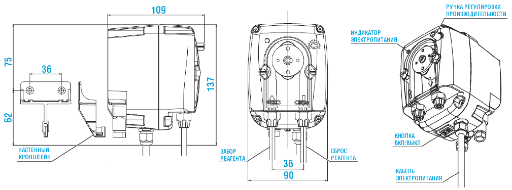 Габаритный чертеж насоса Etatron B3-V PER 0103