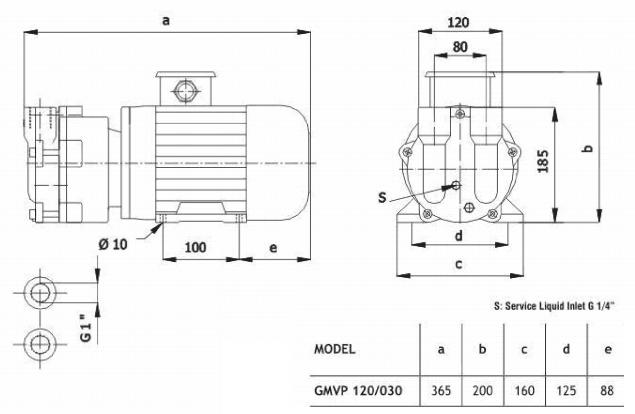 Габаритный чертеж насоса Ангара GMVP 120/030