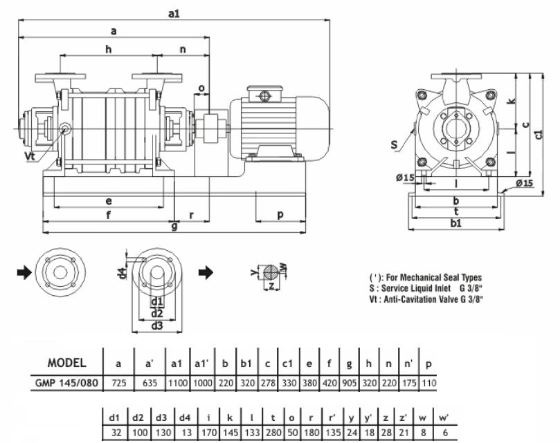 Габаритный чертеж насоса Ангара GMP 145/080