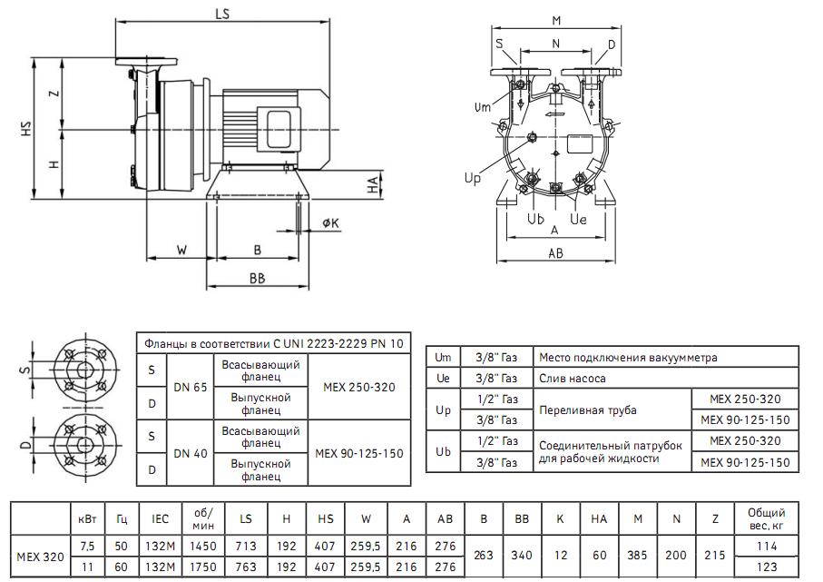 Габаритный чертеж насоса Finder Pompe MEX 320 GX