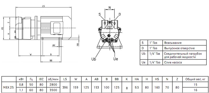 Габаритный чертеж насоса Finder Pompe MEX 25 GX