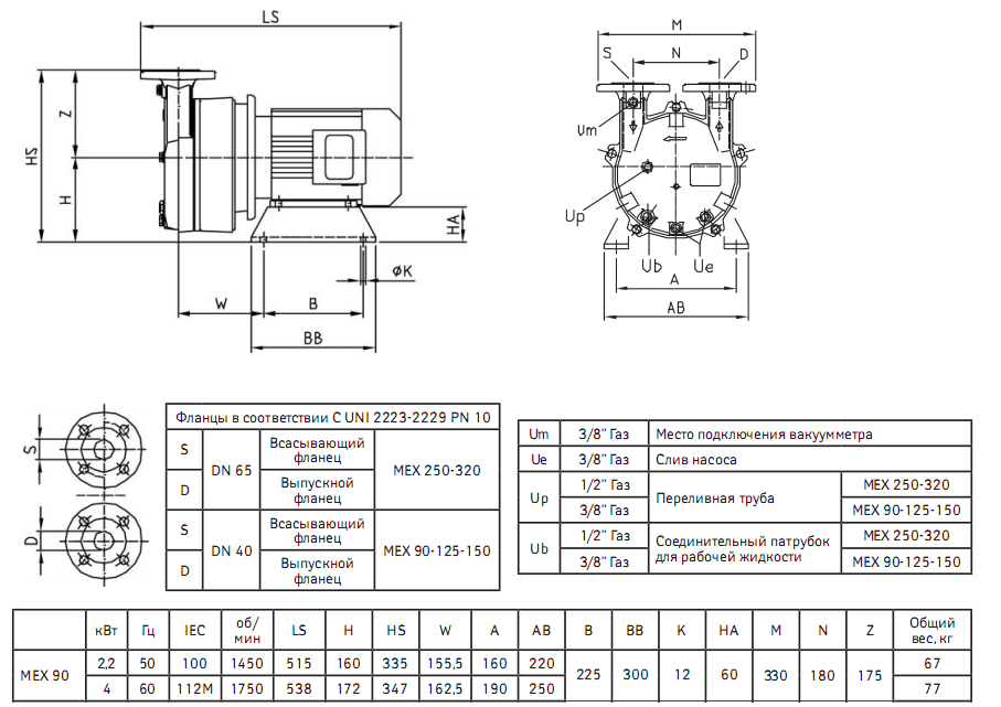 Габаритный чертеж насоса Finder Pompe MEX 90 GX