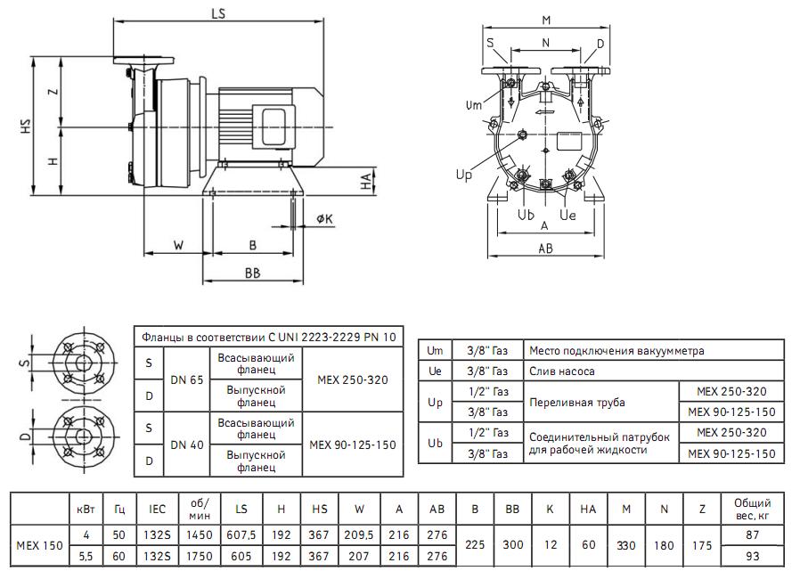 Габаритный чертеж насоса Finder Pompe MEX 150 GX