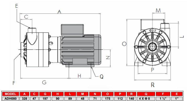 Габаритный чертеж химического центробежного насоса AlphaDynamic ADH 80