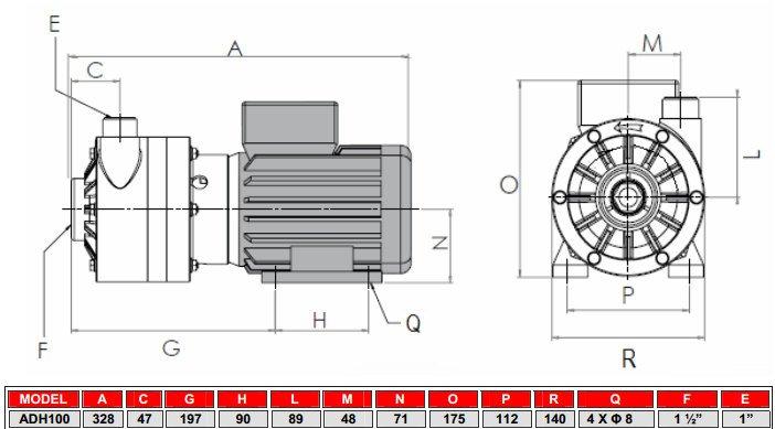 Габаритный чертеж химического центробежного насоса AlphaDynamic ADH 100