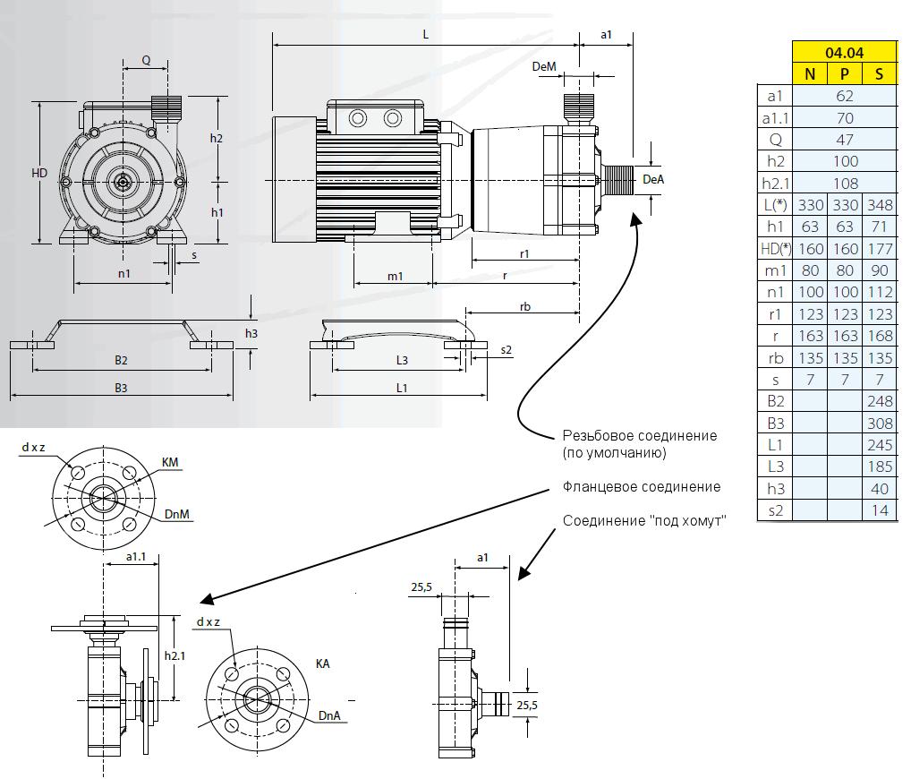 Габаритный чертеж насоса Argal TMP 04.04