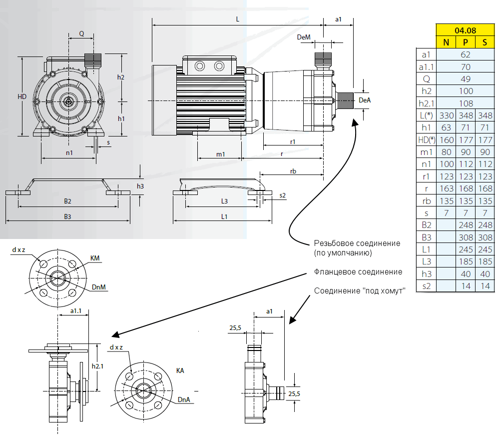 Габаритный чертеж насоса Argal TMP 04.08