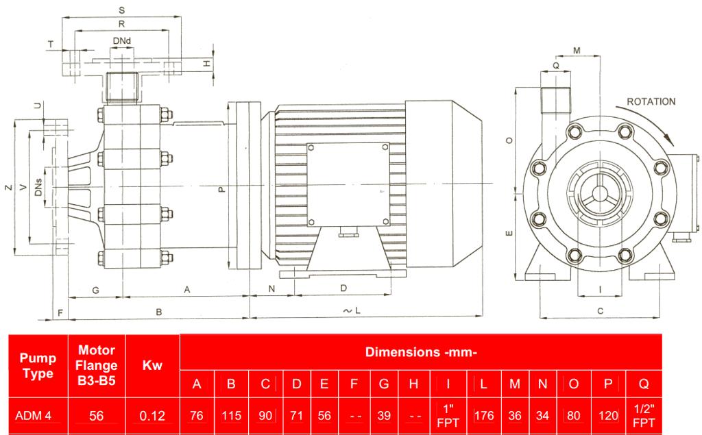 Габаритный чертеж насоса AlphaDynamic ADM 4