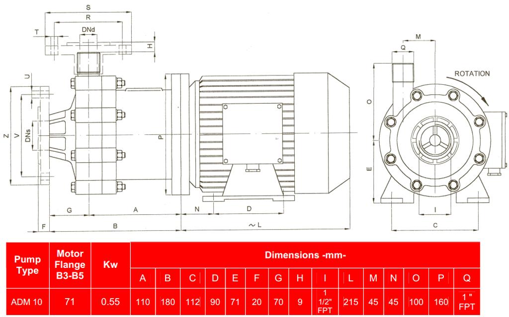 Габаритный чертеж насоса AlphaDynamic ADM 10