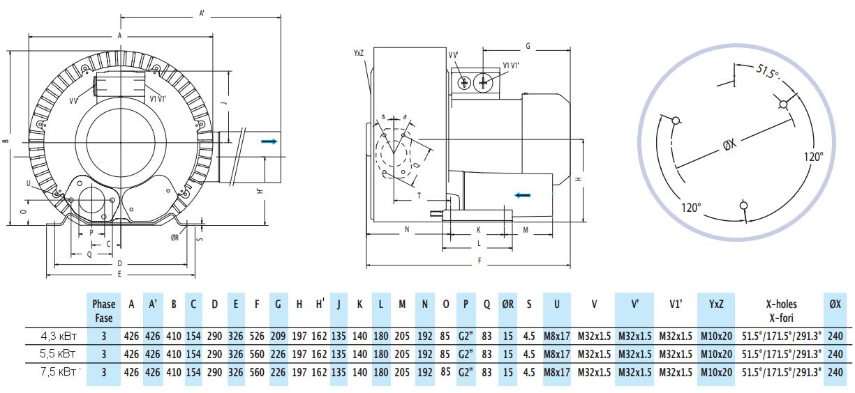 Габаритный чертеж воздуходувки GreenTech 2RB 720-075