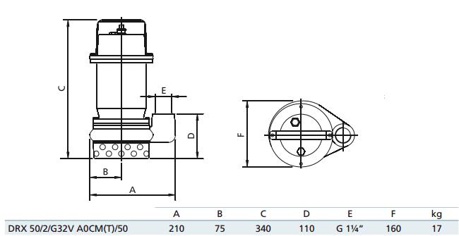 Габаритный чертеж насоса Zenit DRX 50/2/G32V AOCM-E