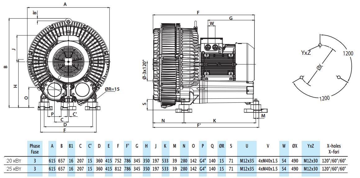 Габаритный чертеж воздуходувки GreenTech 2RB 940-250
