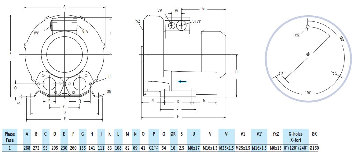 Габаритный чертеж воздуходувки GreenTech 2RB 943-250