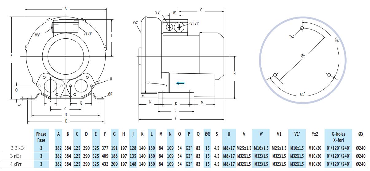 Габаритный чертеж воздуходувки GreenTech 2RB 710-022