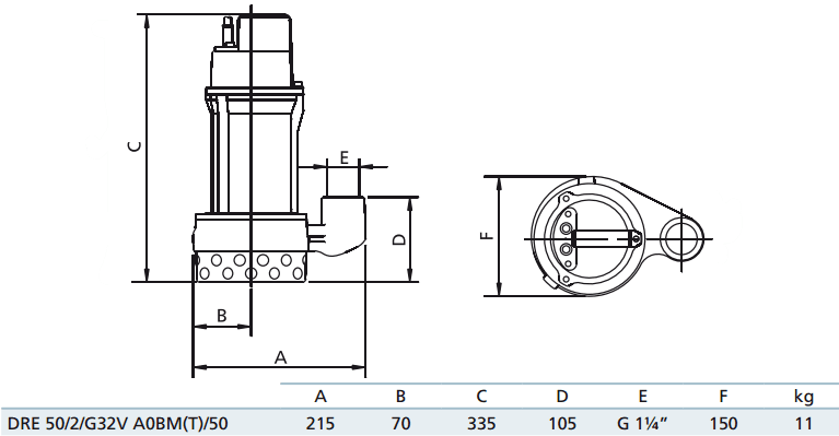 Габаритный чертеж насоса Zenit DRE 50/2/G32V A0BM5