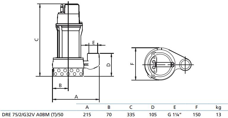 Габаритный чертеж насоса Zenit DRE 75/2/G32V A0BM5