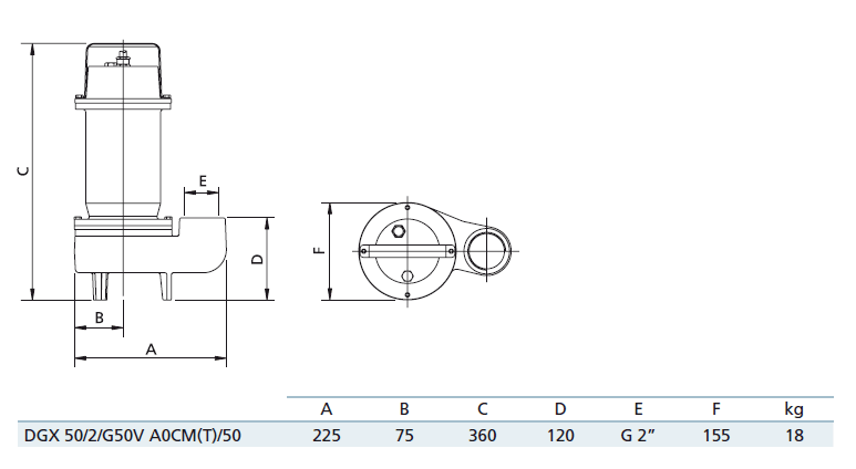 Габаритный чертеж насоса Zenit DGX 50/2/G50V A0CT5