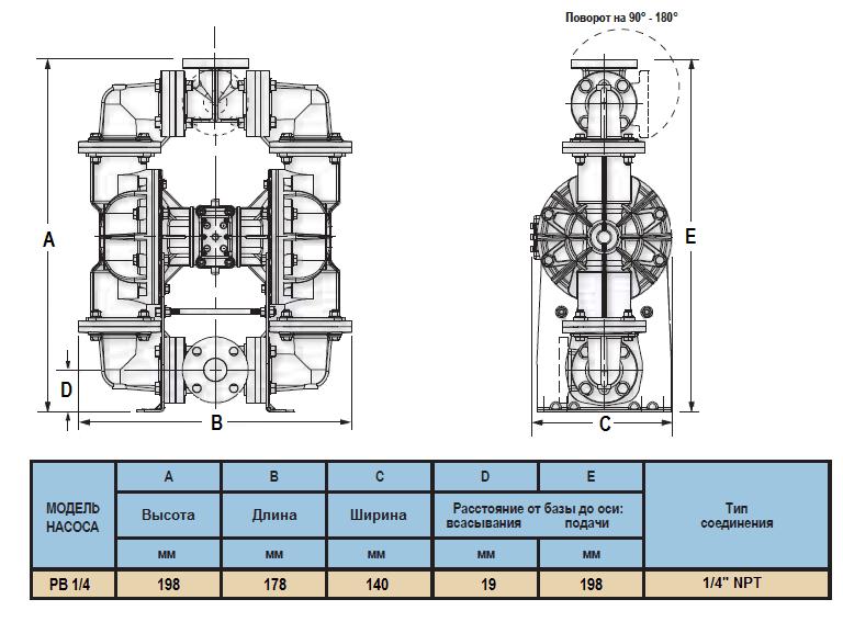 Габаритный чертеж насоса Sandpiper Standard PB 1/4P