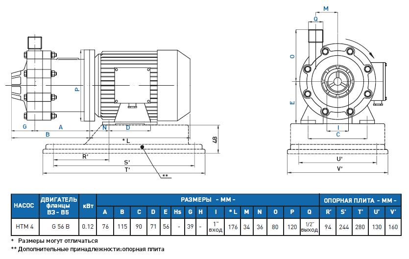 Габаритный чертеж насоса GemmeCotti HTM 4 PP-001-068