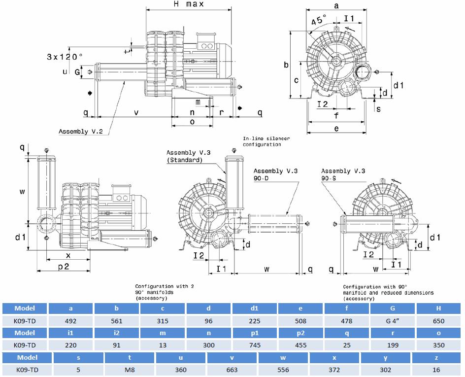 Габаритный чертеж воздуходувки SCL K09-TD