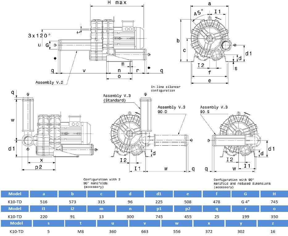 Габаритный чертеж воздуходувки SCL K10-TD
