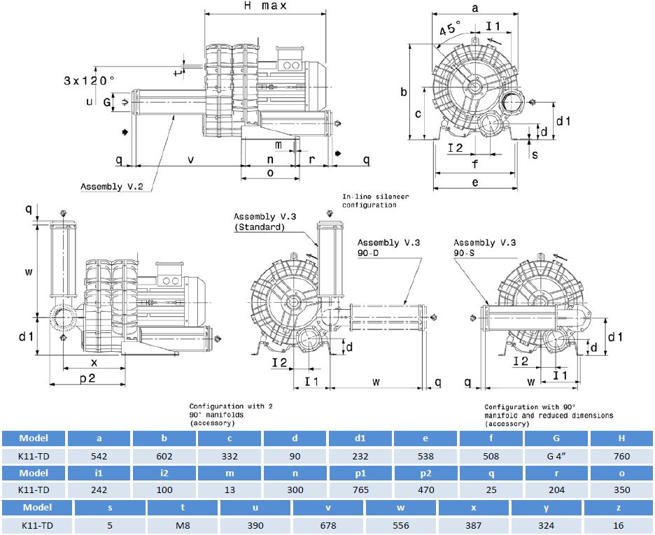 Габаритный чертеж воздуходувки SCL K11-TD