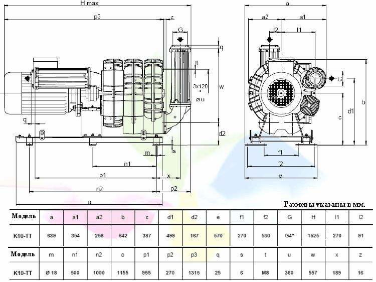 Габаритный чертеж воздуходувки SCL K10-TT220