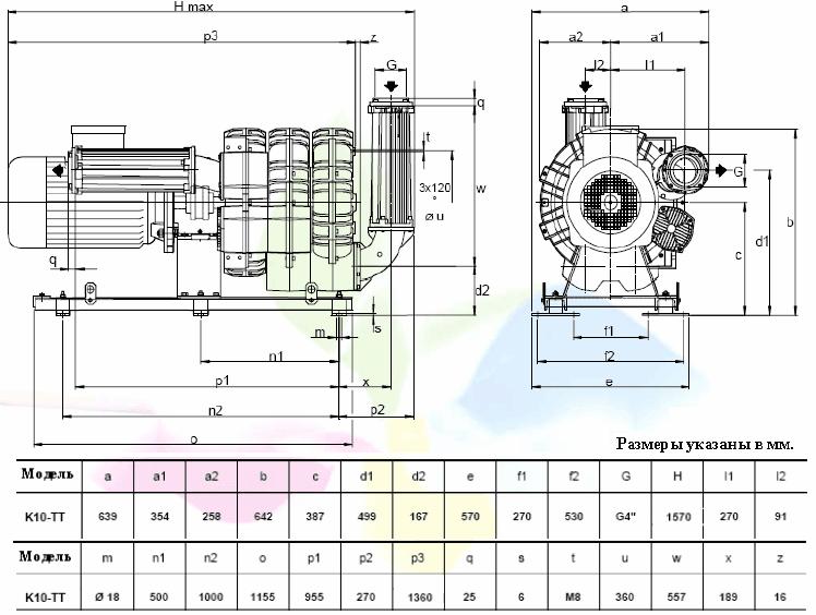 Габаритный чертеж воздуходувки SCL K10-TT