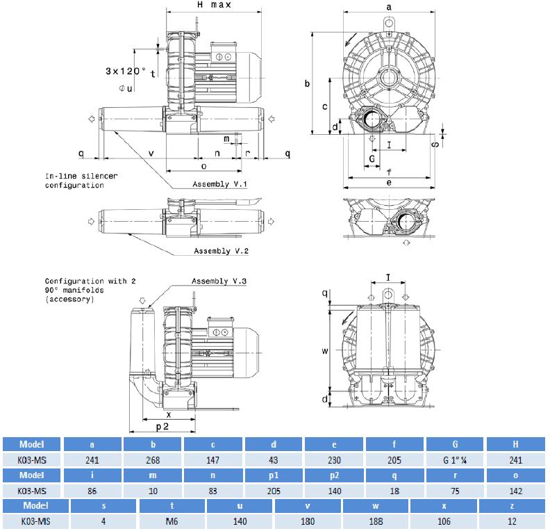 Габаритный чертеж воздуходувки SCL K03-MS