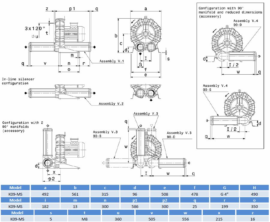 Габаритный чертеж воздуходувки SCL K09-MS