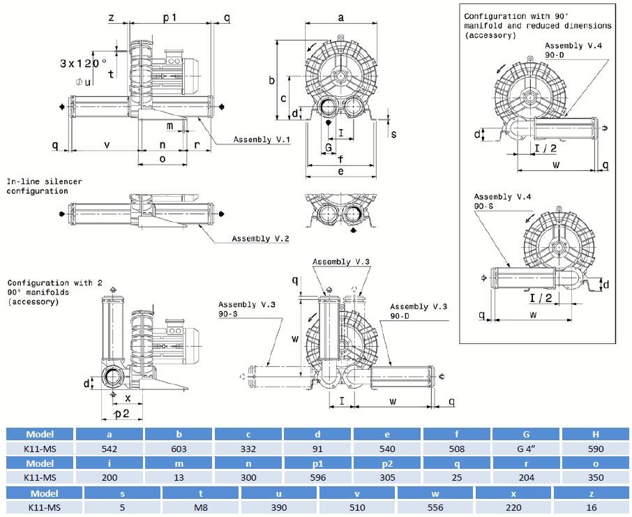 Габаритный чертеж воздуходувки SCL K11-MS
