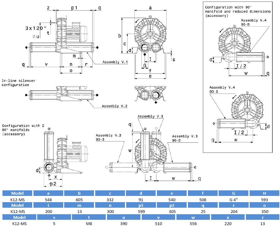 Габаритный чертеж воздуходувки SCL K12-MS110