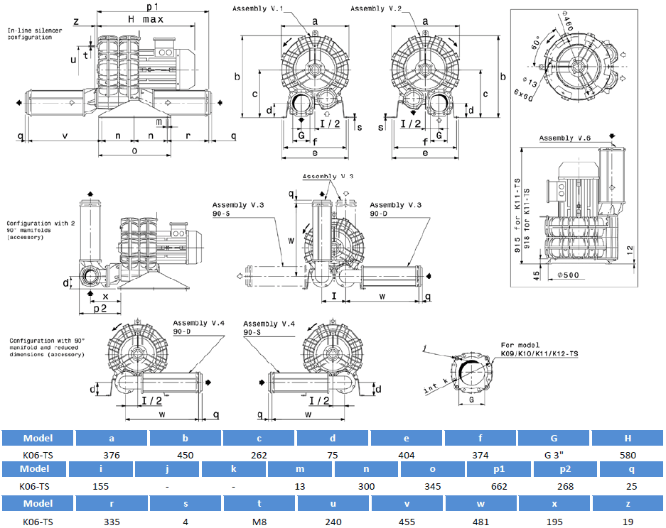 Габаритный чертеж воздуходувки SCL K06-TS