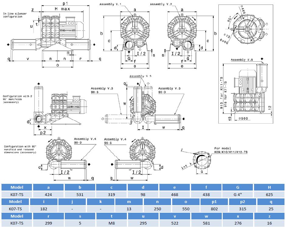 Габаритный чертеж воздуходувки SCL K07-TS