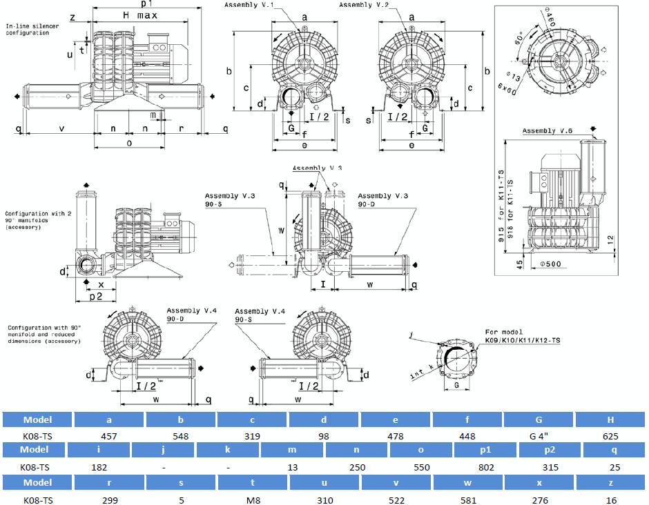 Габаритный чертеж воздуходувки SCL K08-TS
