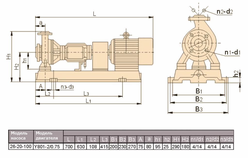 Габаритный чертеж насоса ZY Technology LQRY 26-20-100/2-C