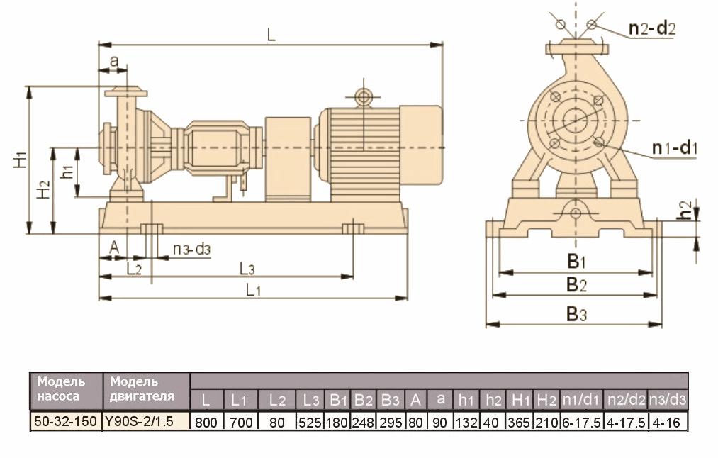 Габаритный чертеж насоса ZY Technology LQRY 50-32-150/2-C