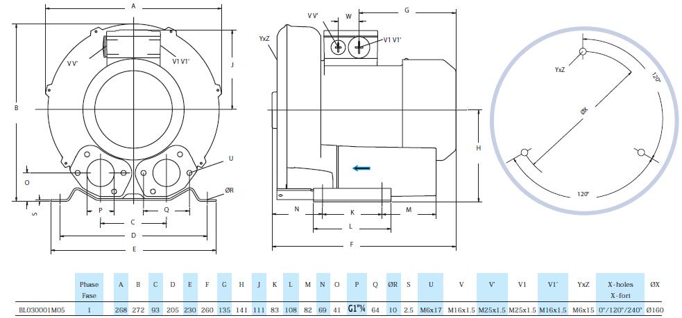 Габаритный чертеж воздуходувки Seko BL030001M05