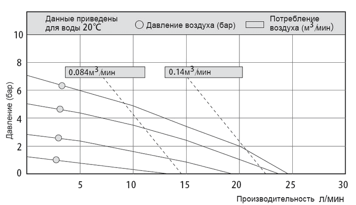 График рабочих характеристик Jofee MK06PP-PP/ST/PP/PP