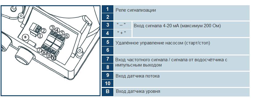 Электрические подключения насоса Seko Tekna Evo TPG