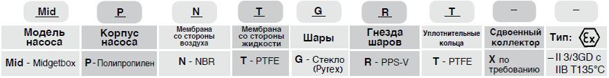 Артикул MIDGETBOX 5-P